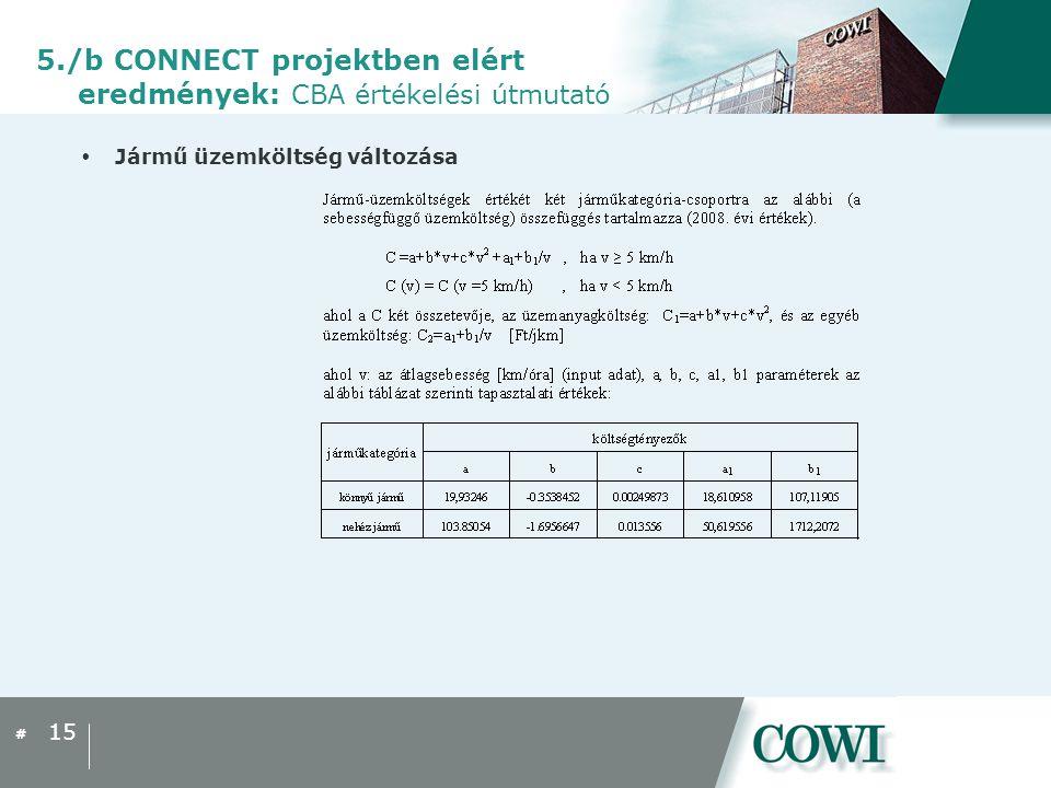 #  Jármű üzemköltség változása 15 5./b CONNECT projektben elért eredmények: CBA értékelési útmutató