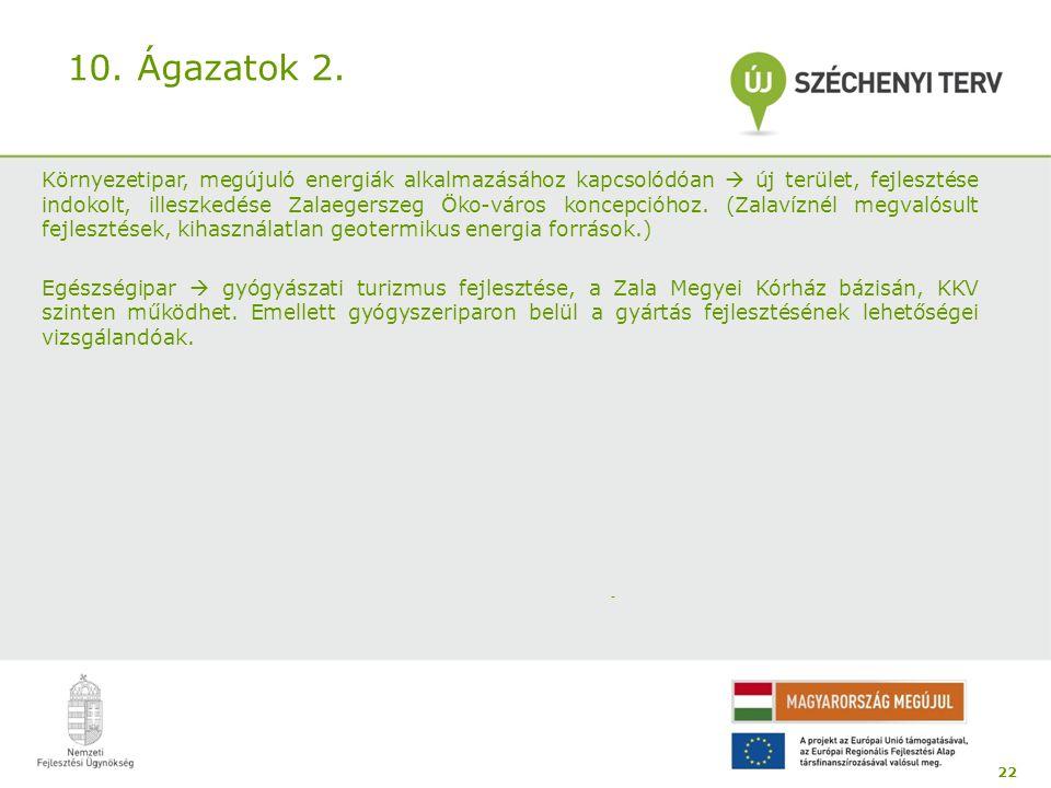 10. Ágazatok 2. Környezetipar, megújuló energiák alkalmazásához kapcsolódóan  új terület, fejlesztése indokolt, illeszkedése Zalaegerszeg Öko-város k