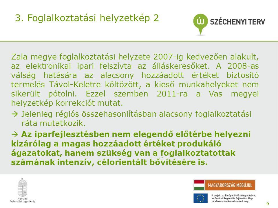 3. Foglalkoztatási helyzetkép 2 9 - Zala megye foglalkoztatási helyzete 2007-ig kedvezően alakult, az elektronikai ipari felszívta az álláskeresőket.