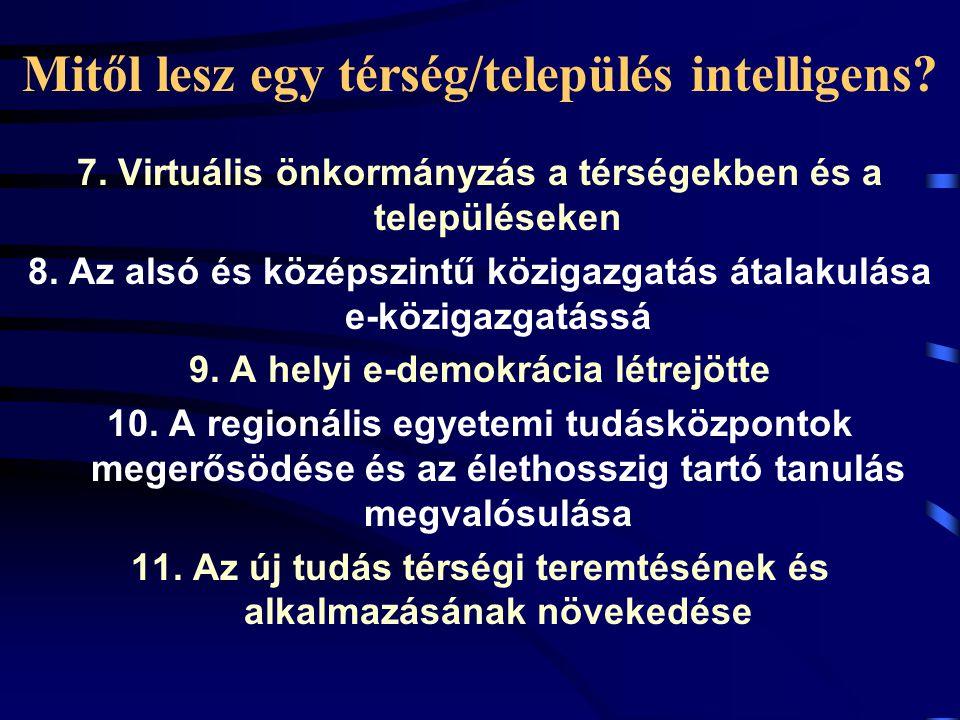 Mitől lesz egy térség/település intelligens.7.
