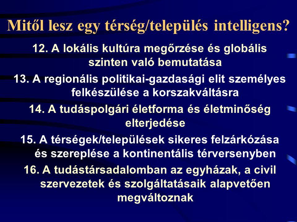 Mitől lesz egy térség/település intelligens.12.
