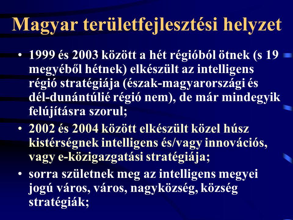 Magyar területfejlesztési helyzet 1999 és 2003 között a hét régióból ötnek (s 19 megyéből hétnek) elkészült az intelligens régió stratégiája (észak-magyarországi és dél-dunántúlié régió nem), de már mindegyik felújításra szorul; 2002 és 2004 között elkészült közel húsz kistérségnek intelligens és/vagy innovációs, vagy e-közigazgatási stratégiája; sorra születnek meg az intelligens megyei jogú város, város, nagyközség, község stratégiák;