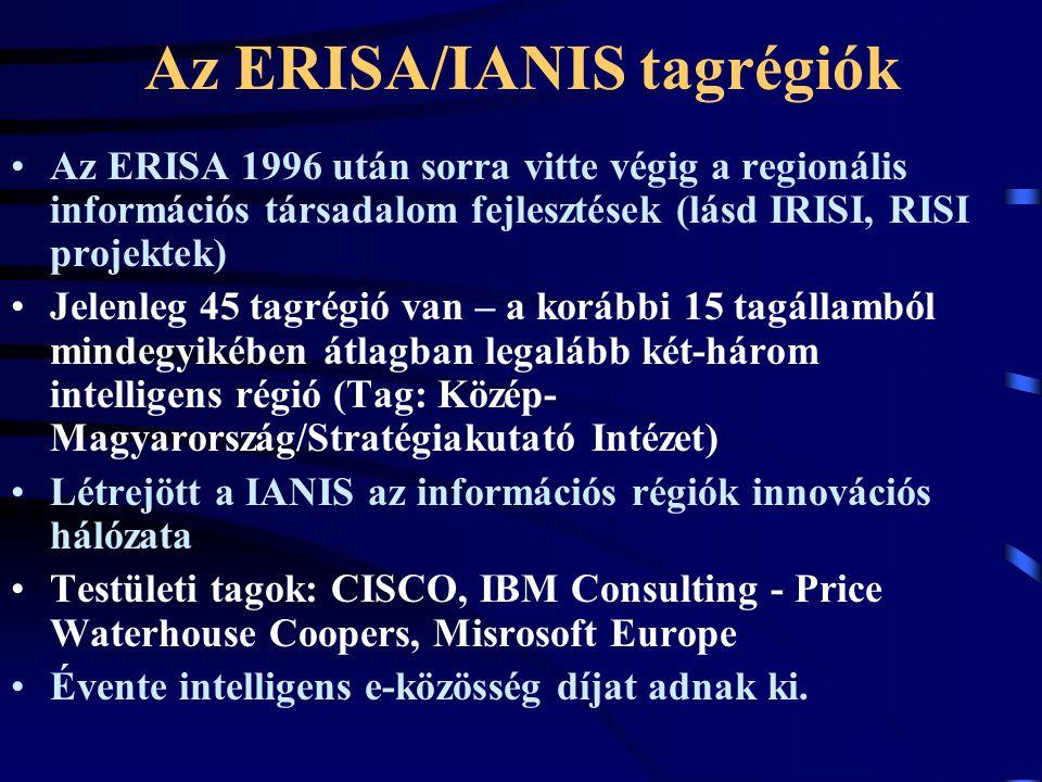 Az ERISA/IANIS tagrégiók Az ERISA 1996 után sorra vitte végig a regionális információs társadalom fejlesztések (lásd IRISI, RISI projektek) Jelenleg 45 tagrégió van – a korábbi 15 tagállamból mindegyikében átlagban legalább két-három intelligens régió (Tag: Közép- Magyarország/Stratégiakutató Intézet) Létrejött a IANIS az információs régiók innovációs hálózata Testületi tagok: CISCO, IBM Consulting - Price Waterhouse Coopers, Misrosoft Europe Évente intelligens e-közösség díjat adnak ki.