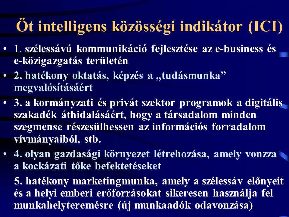 Öt intelligens közösségi indikátor (ICI) 1.
