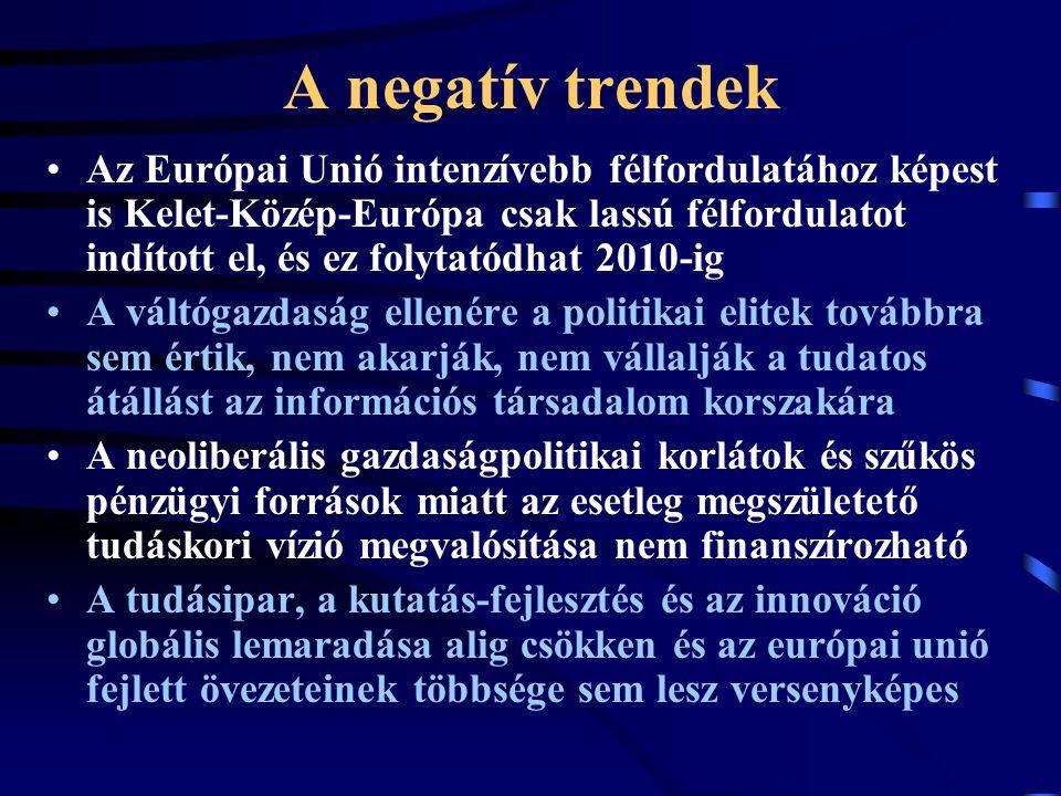 A negatív trendek Az Európai Unió intenzívebb félfordulatához képest is Kelet-Közép-Európa csak lassú félfordulatot indított el, és ez folytatódhat 2010-ig A váltógazdaság ellenére a politikai elitek továbbra sem értik, nem akarják, nem vállalják a tudatos átállást az információs társadalom korszakára A neoliberális gazdaságpolitikai korlátok és szűkös pénzügyi források miatt az esetleg megszületető tudáskori vízió megvalósítása nem finanszírozható A tudásipar, a kutatás-fejlesztés és az innováció globális lemaradása alig csökken és az európai unió fejlett övezeteinek többsége sem lesz versenyképes