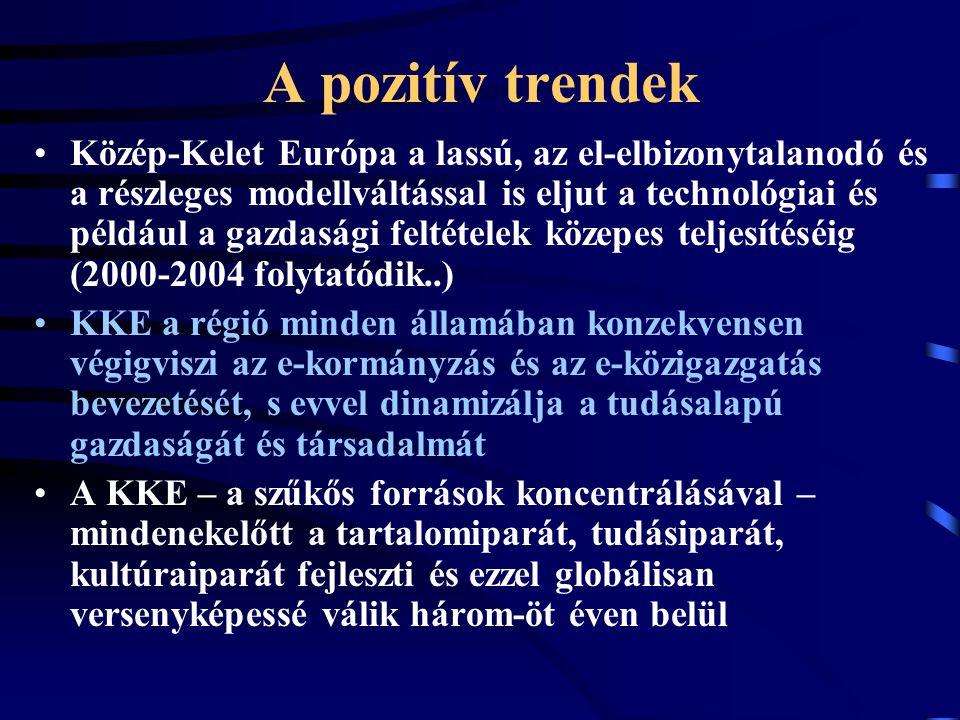 A pozitív trendek Közép-Kelet Európa a lassú, az el-elbizonytalanodó és a részleges modellváltással is eljut a technológiai és például a gazdasági feltételek közepes teljesítéséig (2000-2004 folytatódik..) KKE a régió minden államában konzekvensen végigviszi az e-kormányzás és az e-közigazgatás bevezetését, s evvel dinamizálja a tudásalapú gazdaságát és társadalmát A KKE – a szűkős források koncentrálásával – mindenekelőtt a tartalomiparát, tudásiparát, kultúraiparát fejleszti és ezzel globálisan versenyképessé válik három-öt éven belül