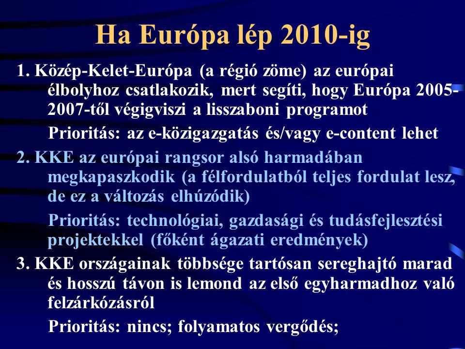 Ha Európa lép 2010-ig 1.