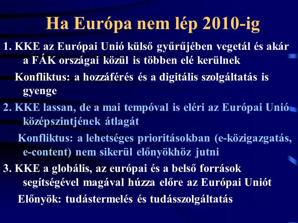 Ha Európa nem lép 2010-ig 1.