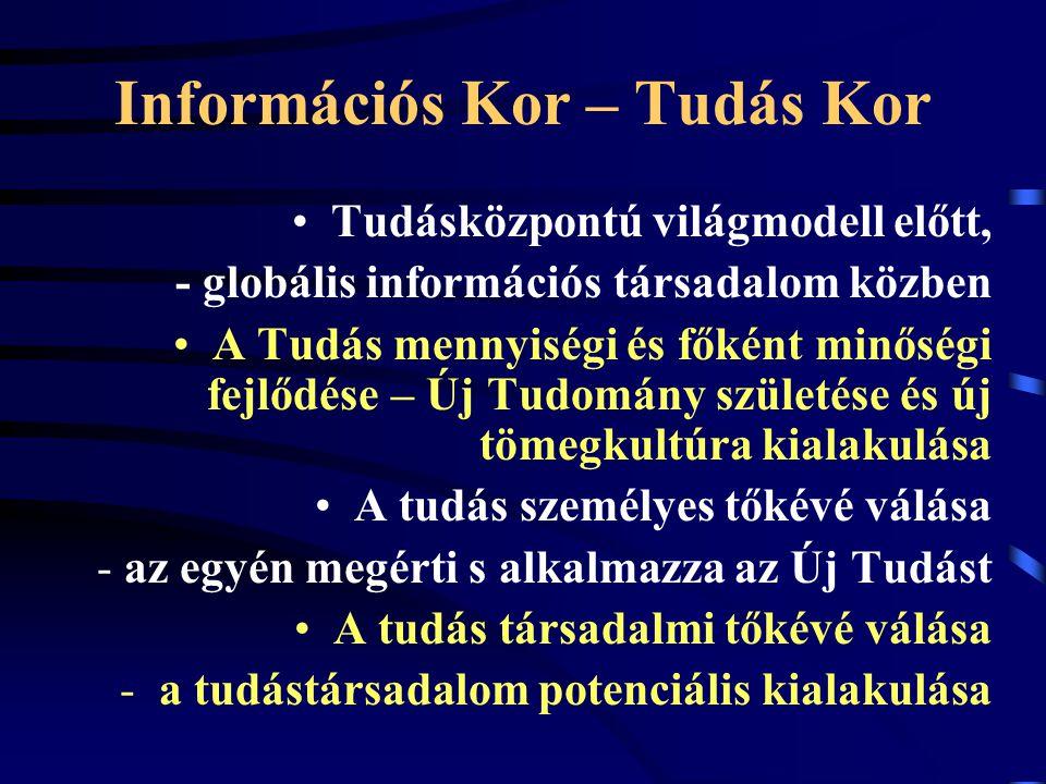 Információs Kor – Tudás Kor Tudásközpontú világmodell előtt, - globális információs társadalom közben A Tudás mennyiségi és főként minőségi fejlődése – Új Tudomány születése és új tömegkultúra kialakulása A tudás személyes tőkévé válása - az egyén megérti s alkalmazza az Új Tudást A tudás társadalmi tőkévé válása -a tudástársadalom potenciális kialakulása