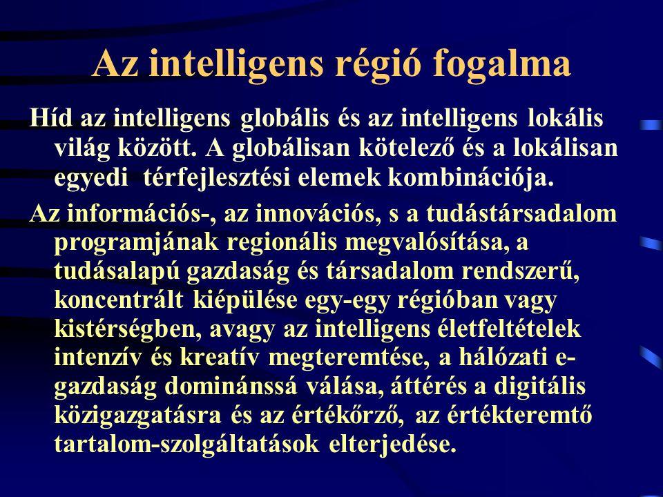 Az intelligens régió fogalma Híd az intelligens globális és az intelligens lokális világ között.