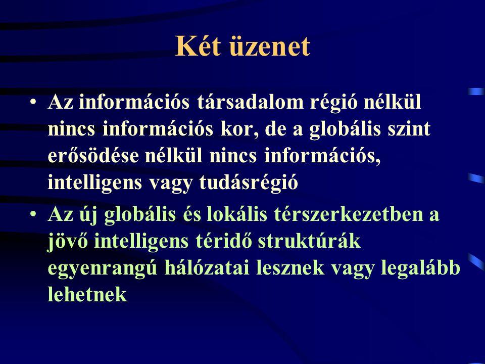 Két üzenet Az információs társadalom régió nélkül nincs információs kor, de a globális szint erősödése nélkül nincs információs, intelligens vagy tudásrégió Az új globális és lokális térszerkezetben a jövő intelligens téridő struktúrák egyenrangú hálózatai lesznek vagy legalább lehetnek
