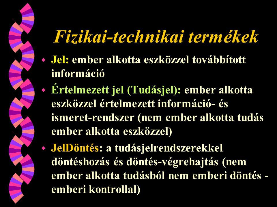 Fizikai-technikai termékek w Jel: ember alkotta eszközzel továbbított információ w Értelmezett jel (Tudásjel): ember alkotta eszközzel értelmezett információ- és ismeret-rendszer (nem ember alkotta tudás ember alkotta eszközzel) w JelDöntés: a tudásjelrendszerekkel döntéshozás és döntés-végrehajtás (nem ember alkotta tudásból nem emberi döntés - emberi kontrollal)