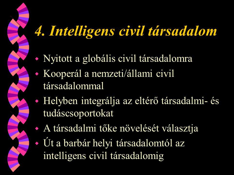4. Intelligens civil társadalom w Nyitott a globális civil társadalomra w Kooperál a nemzeti/állami civil társadalommal w Helyben integrálja az eltérő