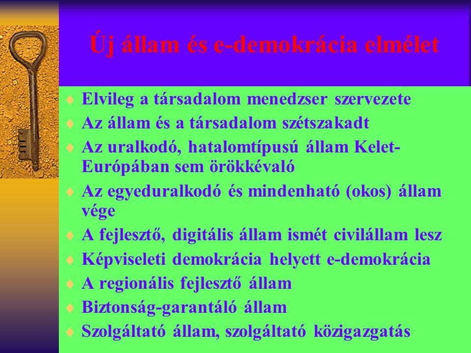 Új állam és e-demokrácia elmélet  Elvileg a társadalom menedzser szervezete  Az állam és a társadalom szétszakadt  Az uralkodó, hatalomtípusú állam Kelet- Európában sem örökkévaló  Az egyeduralkodó és mindenható (okos) állam vége  A fejlesztő, digitális állam ismét civilállam lesz  Képviseleti demokrácia helyett e-demokrácia  A regionális fejlesztő állam  Biztonság-garantáló állam  Szolgáltató állam, szolgáltató közigazgatás
