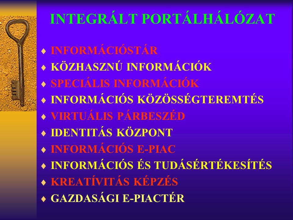 INTEGRÁLT PORTÁLHÁLÓZAT  INFORMÁCIÓSTÁR  KÖZHASZNÚ INFORMÁCIÓK  SPECIÁLIS INFORMÁCIÓK  INFORMÁCIÓS KÖZÖSSÉGTEREMTÉS  VIRTUÁLIS PÁRBESZÉD  IDENTITÁS KÖZPONT  INFORMÁCIÓS E-PIAC  INFORMÁCIÓS ÉS TUDÁSÉRTÉKESÍTÉS  KREATÍVITÁS KÉPZÉS  GAZDASÁGI E-PIACTÉR