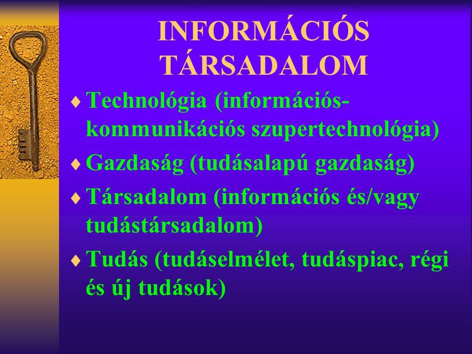 INFORMÁCIÓS TÁRSADALOM  Technológia (információs- kommunikációs szupertechnológia)  Gazdaság (tudásalapú gazdaság)  Társadalom (információs és/vagy tudástársadalom)  Tudás (tudáselmélet, tudáspiac, régi és új tudások)