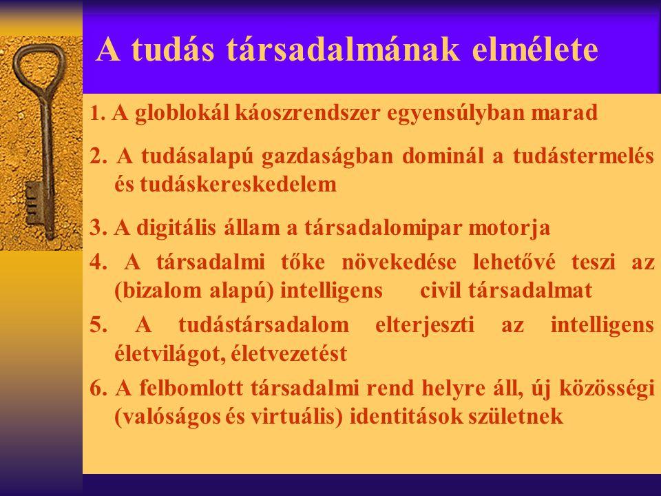 A tudás társadalmának elmélete 1. A globlokál káoszrendszer egyensúlyban marad 2. A tudásalapú gazdaságban dominál a tudástermelés és tudáskereskedele