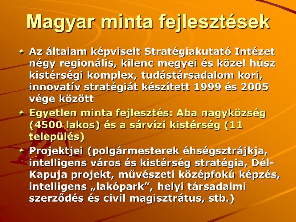 """Magyar minta fejlesztések Az általam képviselt Stratégiakutató Intézet négy regionális, kilenc megyei és közel húsz kistérségi komplex, tudástársadalom kori, innovatív stratégiát készített 1999 és 2005 vége között Egyetlen minta fejlesztés: Aba nagyközség (4500 lakos) és a sárvízi kistérség (11 település) Projektjei (polgármesterek éhségsztrájkja, intelligens város és kistérség stratégia, Dél- Kapuja projekt, művészeti középfokú képzés, intelligens """"lakópark , helyi társadalmi szerződés és civil magisztrátus, stb.)"""