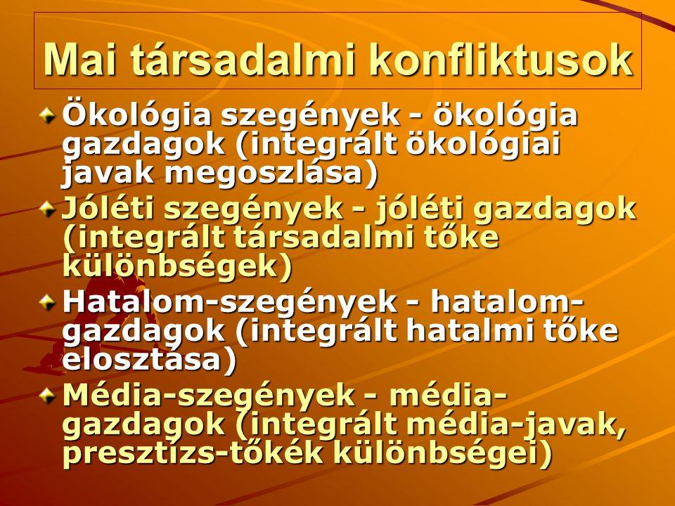 Mai társadalmi konfliktusok Ökológia szegények - ökológia gazdagok (integrált ökológiai javak megoszlása) Jóléti szegények - jóléti gazdagok (integrált társadalmi tőke különbségek) Hatalom-szegények - hatalom- gazdagok (integrált hatalmi tőke elosztása) Média-szegények - média- gazdagok (integrált média-javak, presztízs-tőkék különbségei)