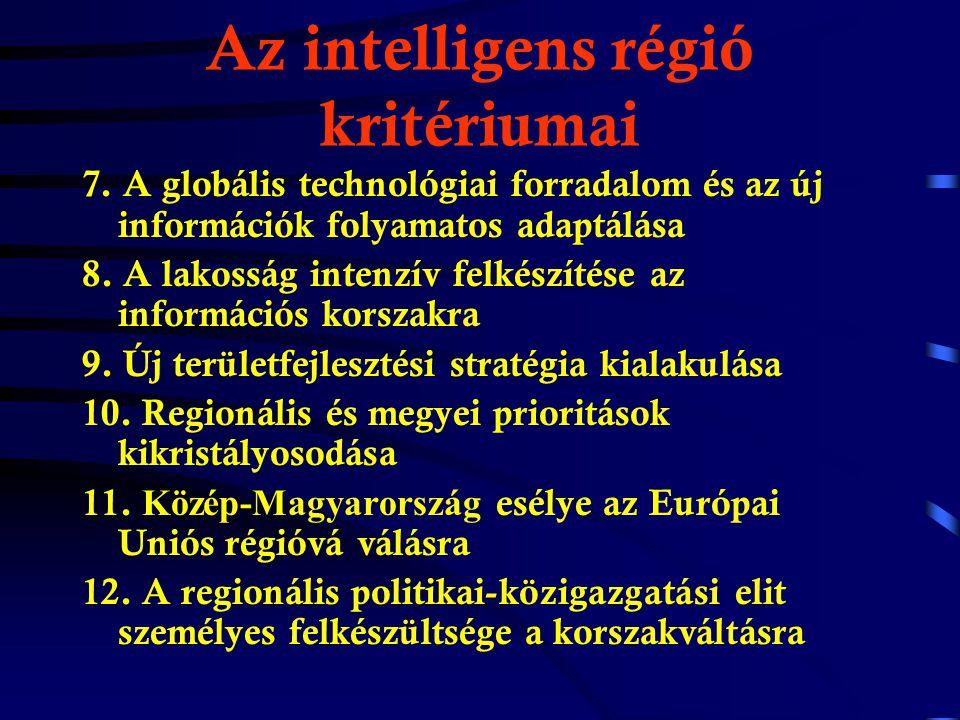 Az intelligens régió kritériumai 1.
