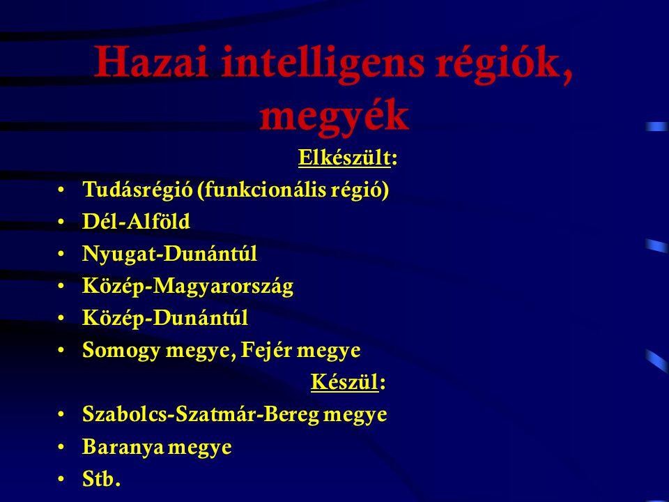 Az intelligens régió kritériumai 7.