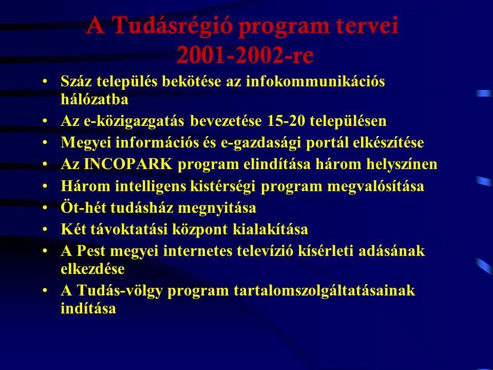 A Tudás-völgy projekt alapelemei 1. A Tudás-völgy építészeti-szervezeti központja Budaörsön 2.