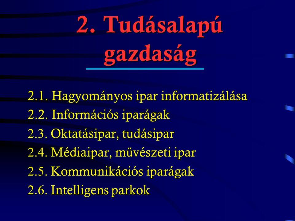 1. Információs és kommunikációs technológia 1.1. Komputerizáció 1.2.