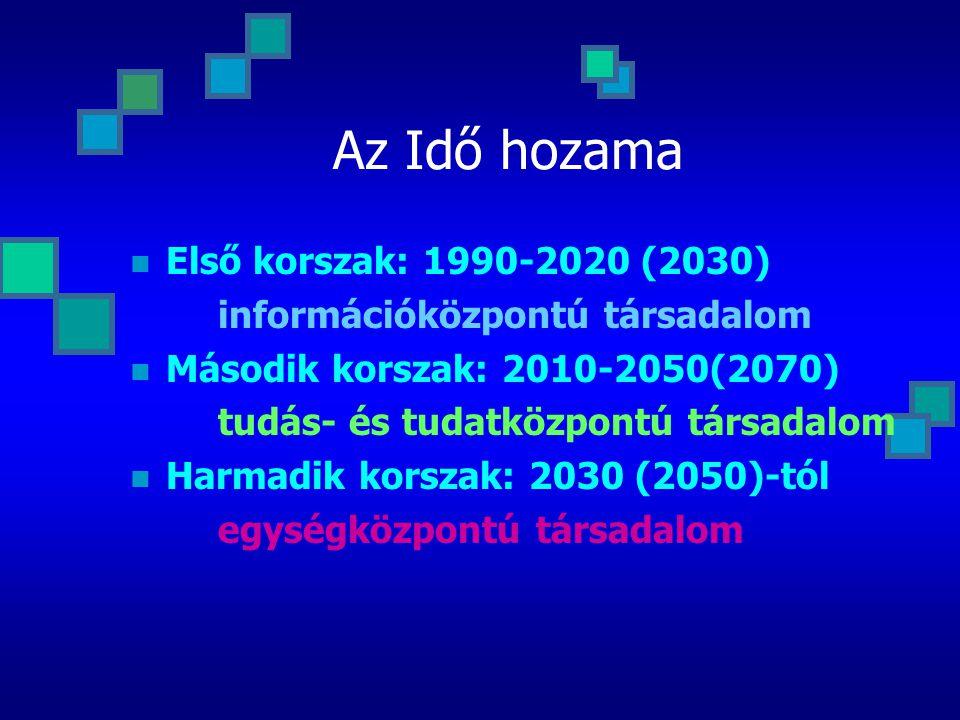 Az Idő hozama Első korszak: 1990-2020 (2030) információközpontú társadalom Második korszak: 2010-2050(2070) tudás- és tudatközpontú társadalom Harmadik korszak: 2030 (2050)-tól egységközpontú társadalom