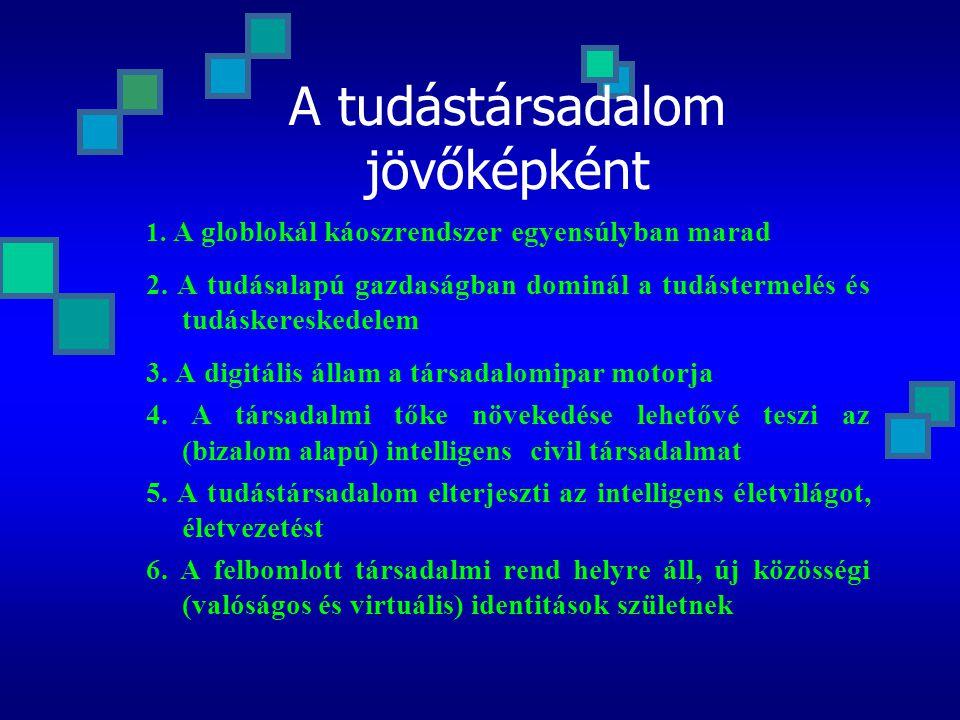 A tudástársadalom jövőképként 1.A globlokál káoszrendszer egyensúlyban marad 2.