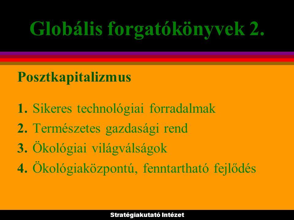 Stratégiakutató Intézet Globális forgatókönyvek 1. 5. Szimbolikus monetarizmus 6. Információs pénzgazdaság 7. Kockázatfokozó világgazdaság- és társada