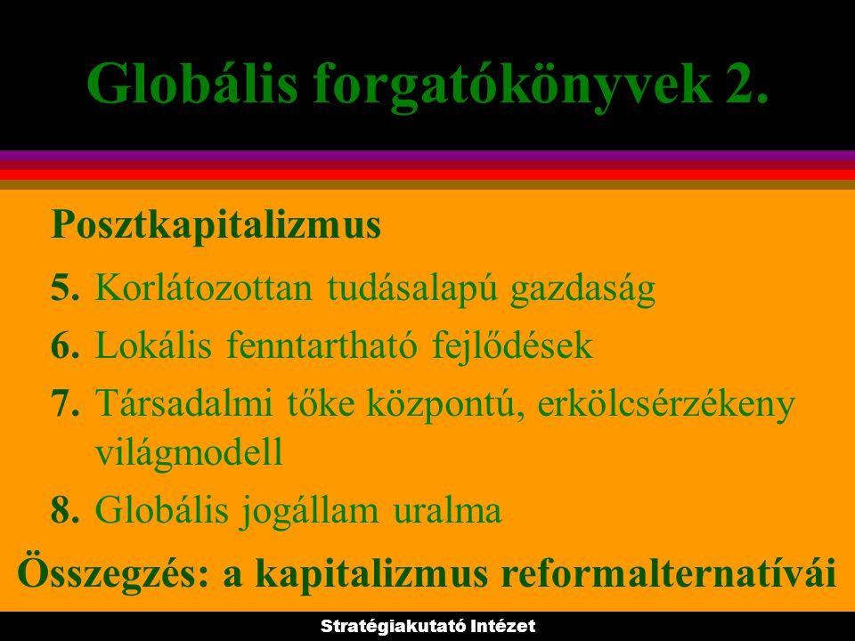 Stratégiakutató Intézet Globális forgatókönyvek 2. 1. Sikeres technológiai forradalmak 2. Természetes gazdasági rend 3. Ökológiai világválságok 4. Öko