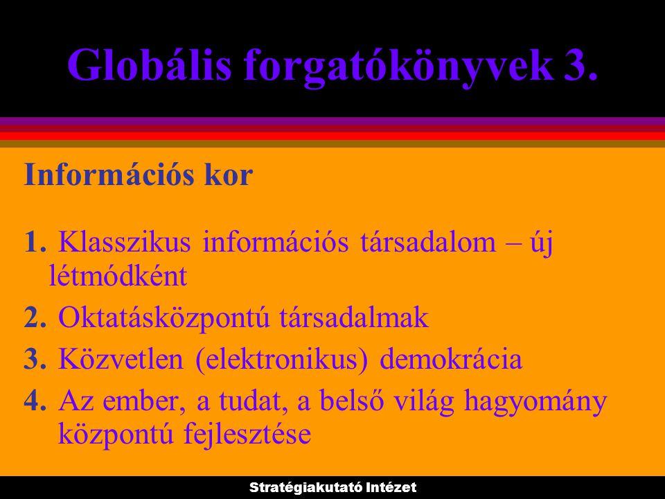 Stratégiakutató Intézet Globális forgatókönyvek 2. 5. Korlátozottan tudásalapú gazdaság 6. Lokális fenntartható fejlődések 7. Társadalmi tőke központú
