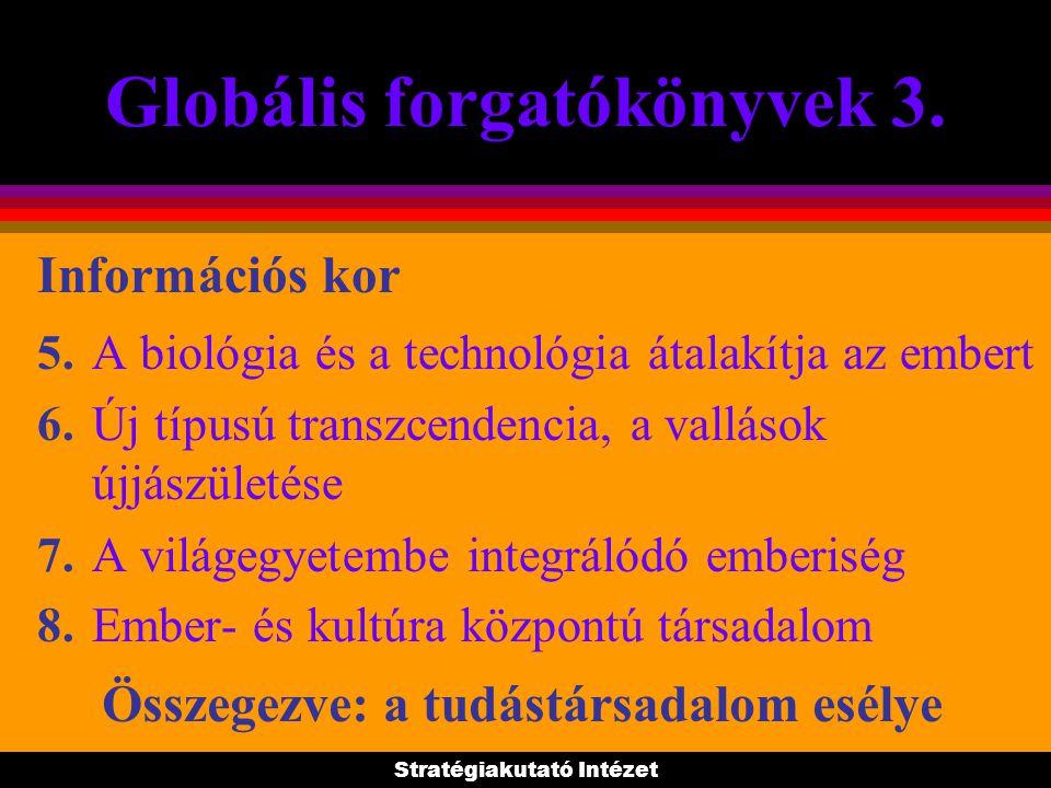 Stratégiakutató Intézet Globális forgatókönyvek 3. 1. Klasszikus információs társadalom – új létmódként 2. Oktatásközpontú társadalmak 3. Közvetlen (e