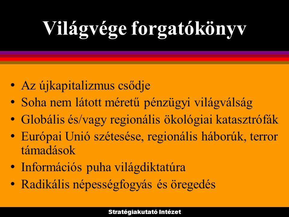 Stratégiakutató Intézet Magyarország alternatívái 2030-2050-ig l Fekete (világvége) alternatíva l Sötétszürke (alámerülés) forgatókönyv l Világszürke