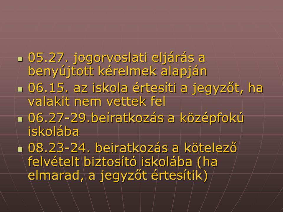 05.27. jogorvoslati eljárás a benyújtott kérelmek alapján 05.27. jogorvoslati eljárás a benyújtott kérelmek alapján 06.15. az iskola értesíti a jegyző