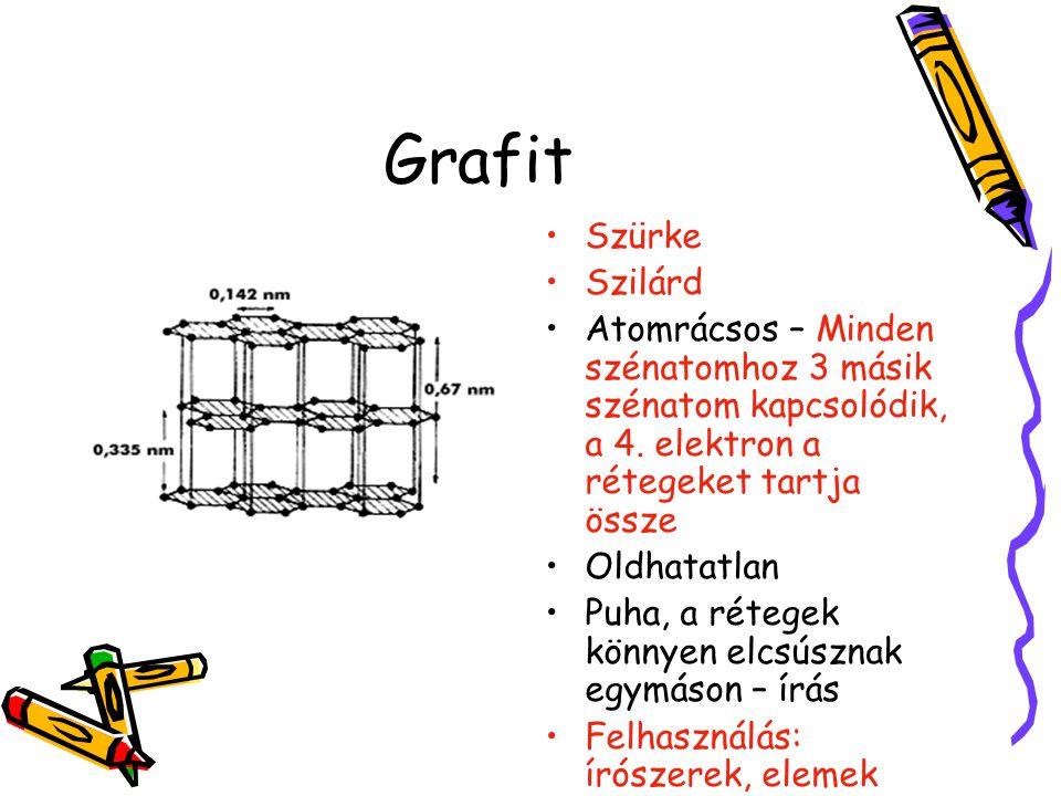 Grafit Szürke Szilárd Atomrácsos – Minden szénatomhoz 3 másik szénatom kapcsolódik, a 4. elektron a rétegeket tartja össze Oldhatatlan Puha, a rétegek