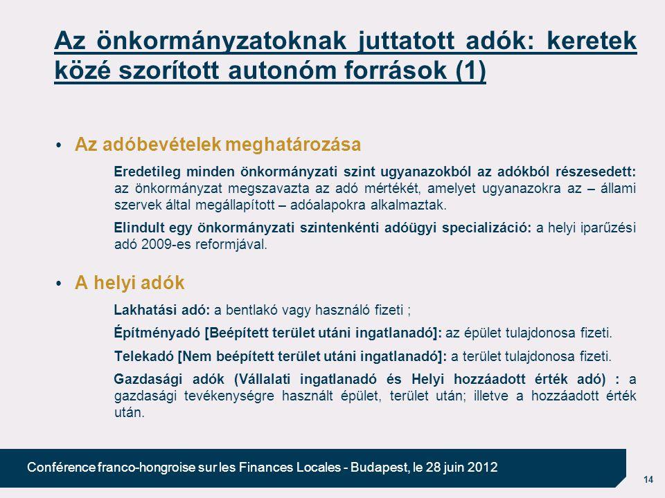 14 Conférence franco-hongroise sur les Finances Locales - Budapest, le 28 juin 2012 Az önkormányzatoknak juttatott adók: keretek közé szorított autonóm források (1) Az adóbevételek meghatározása Eredetileg minden önkormányzati szint ugyanazokból az adókból részesedett: az önkormányzat megszavazta az adó mértékét, amelyet ugyanazokra az – állami szervek által megállapított – adóalapokra alkalmaztak.