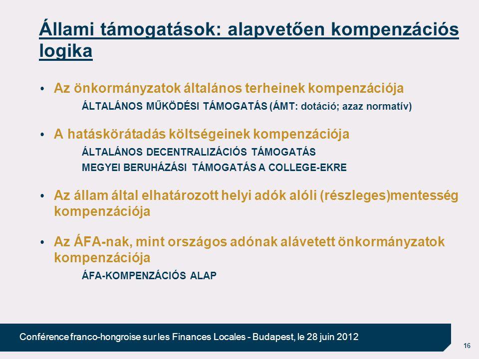 16 Conférence franco-hongroise sur les Finances Locales - Budapest, le 28 juin 2012 Állami támogatások: alapvetően kompenzációs logika Az önkormányzatok általános terheinek kompenzációja ÁLTALÁNOS MŰKÖDÉSI TÁMOGATÁS (ÁMT: dotáció; azaz normatív) A hatáskörátadás költségeinek kompenzációja ÁLTALÁNOS DECENTRALIZÁCIÓS TÁMOGATÁS MEGYEI BERUHÁZÁSI TÁMOGATÁS A COLLEGE-EKRE Az állam által elhatározott helyi adók alóli (részleges)mentesség kompenzációja Az ÁFA-nak, mint országos adónak alávetett önkormányzatok kompenzációja ÁFA-KOMPENZÁCIÓS ALAP