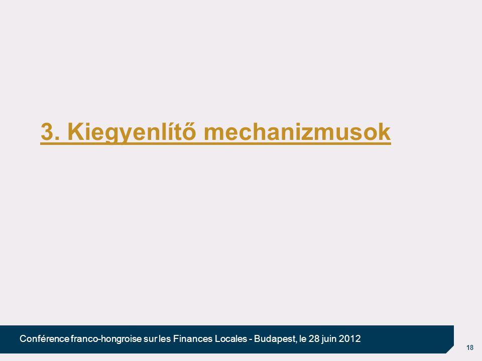 18 Conférence franco-hongroise sur les Finances Locales - Budapest, le 28 juin 2012 3. Kiegyenlítő mechanizmusok