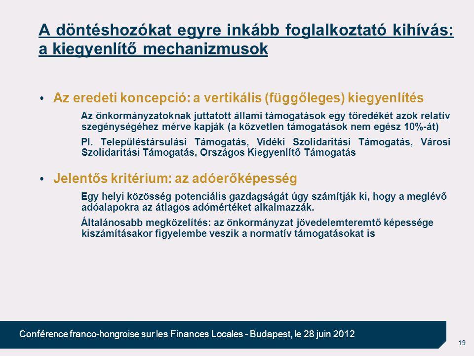 19 Conférence franco-hongroise sur les Finances Locales - Budapest, le 28 juin 2012 A döntéshozókat egyre inkább foglalkoztató kihívás: a kiegyenlítő mechanizmusok Az eredeti koncepció: a vertikális (függőleges) kiegyenlítés Az önkormányzatoknak juttatott állami támogatások egy töredékét azok relatív szegénységéhez mérve kapják (a közvetlen támogatások nem egész 10%-át) Pl.