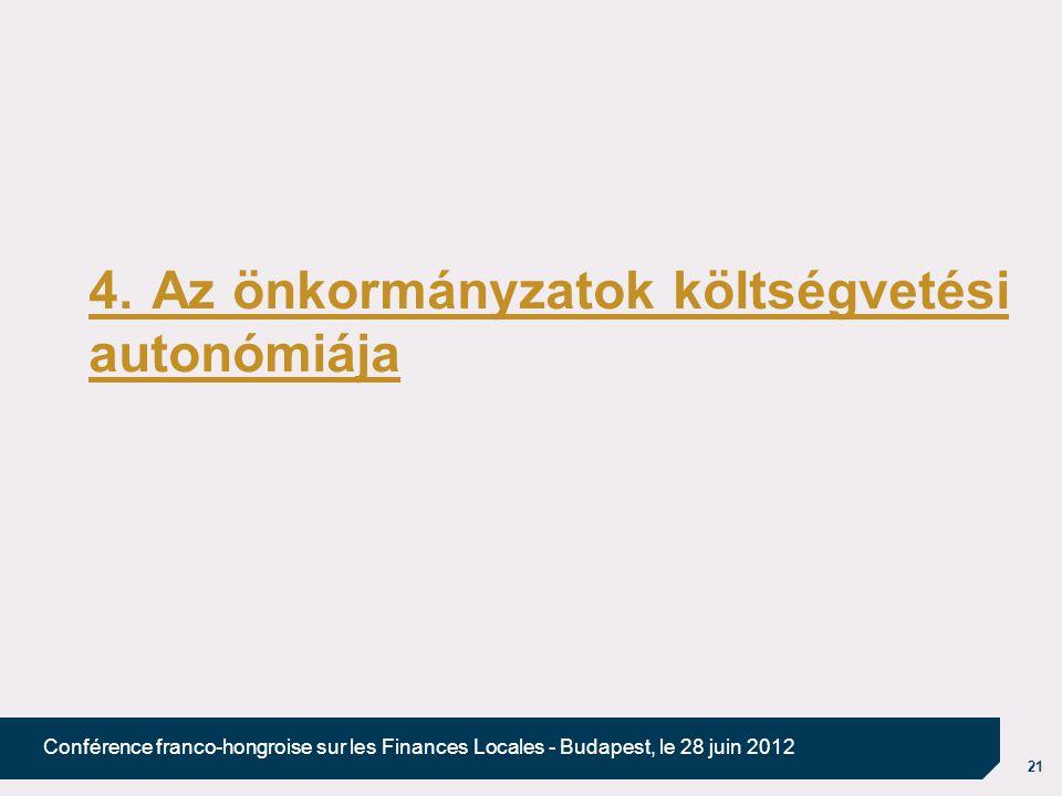 21 Conférence franco-hongroise sur les Finances Locales - Budapest, le 28 juin 2012 4. Az önkormányzatok költségvetési autonómiája