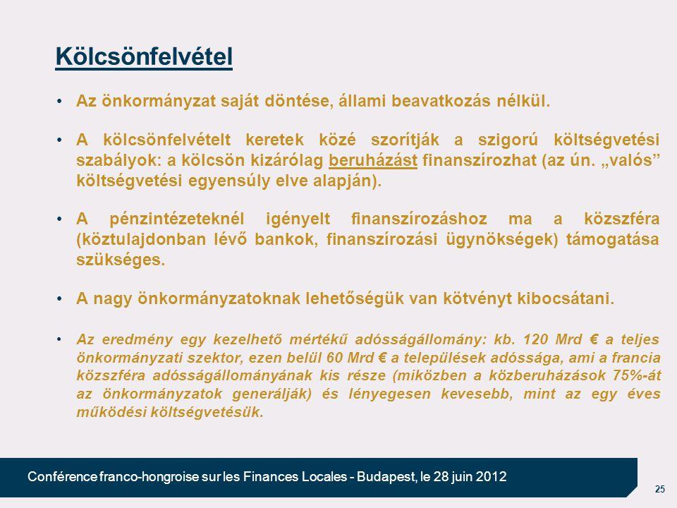 25 Conférence franco-hongroise sur les Finances Locales - Budapest, le 28 juin 2012 Kölcsönfelvétel Az önkormányzat saját döntése, állami beavatkozás nélkül.