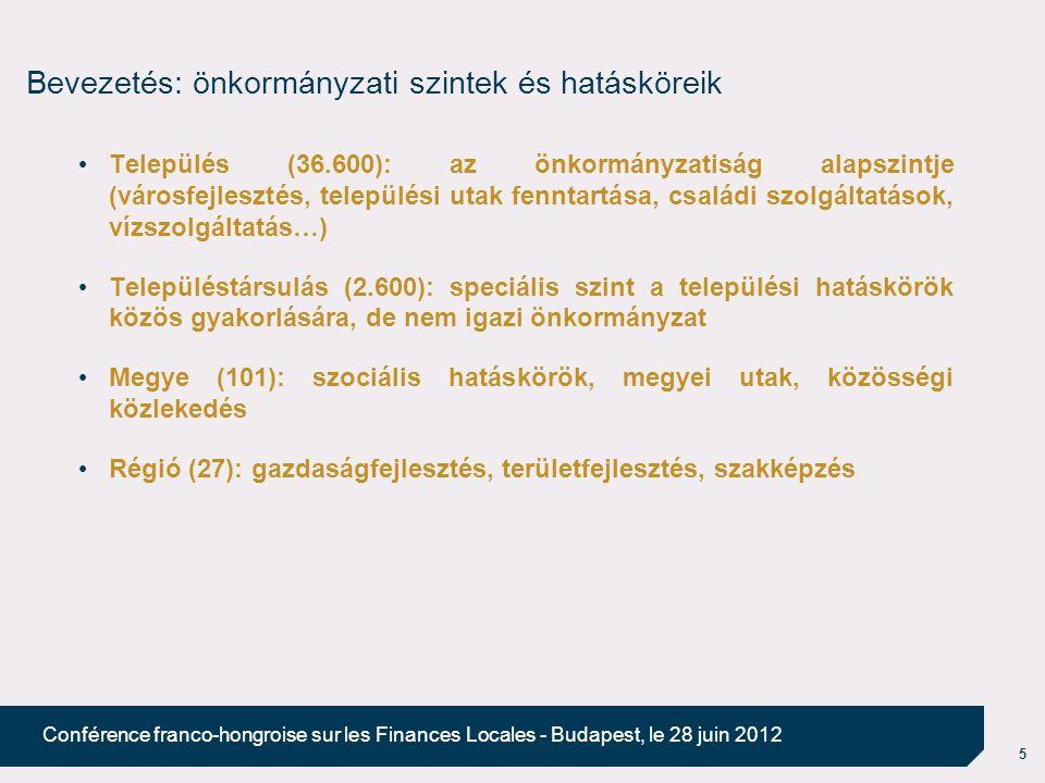 5 Conférence franco-hongroise sur les Finances Locales - Budapest, le 28 juin 2012 Bevezetés: önkormányzati szintek és hatásköreik Település (36.600): az önkormányzatiság alapszintje (városfejlesztés, települési utak fenntartása, családi szolgáltatások, vízszolgáltatás…) Településtársulás (2.600): speciális szint a települési hatáskörök közös gyakorlására, de nem igazi önkormányzat Megye (101): szociális hatáskörök, megyei utak, közösségi közlekedés Régió (27): gazdaságfejlesztés, területfejlesztés, szakképzés
