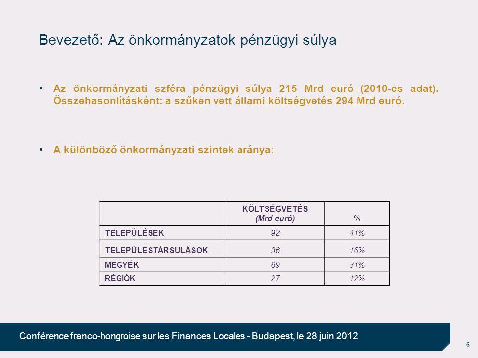 6 Conférence franco-hongroise sur les Finances Locales - Budapest, le 28 juin 2012 Bevezető: Az önkormányzatok pénzügyi súlya Az önkormányzati szféra pénzügyi súlya 215 Mrd euró (2010-es adat).
