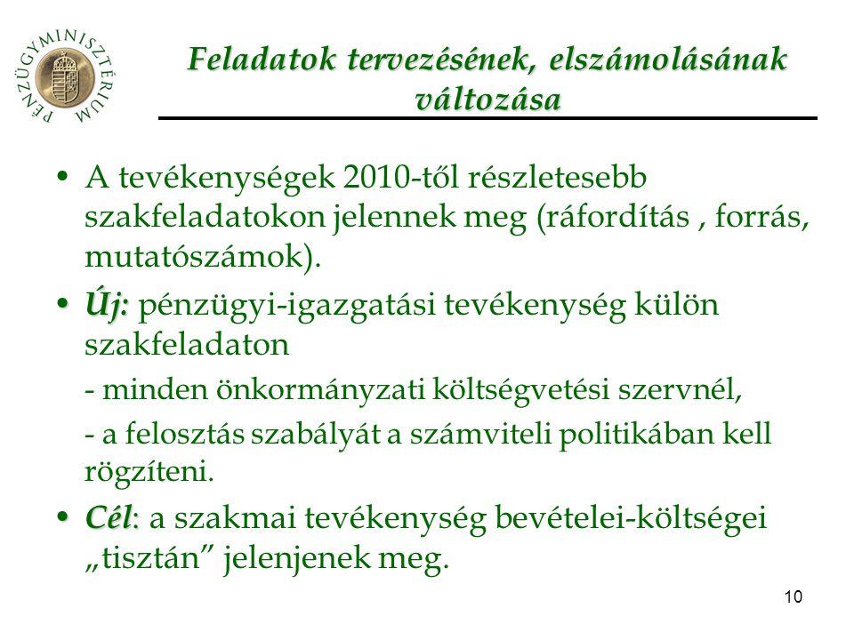 10 Feladatok tervezésének, elszámolásának változása A tevékenységek 2010-től részletesebb szakfeladatokon jelennek meg (ráfordítás, forrás, mutatószámok).