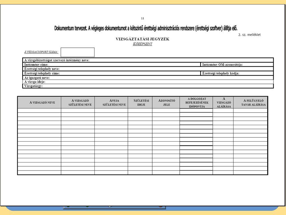 TARTALOM Jogszabályi háttér Vizsgaidőpontok A vizsga menete Segédeszközök Dolgozatok megtekintése Az írásbeli vizsga folyamata (2) Utolsó vizsgarésznél: A rendelkezésre álló idő letelte után a felügyelő tanár a dolgozatokat beszedi A vizsgázóval közösen ellenőrzi az azonosító jelek egyezését, valamint a tisztázati és piszkozati lapokat tartalmazó táblázatba beírt adatok helyességét A felügyelő tanár a vizsgázó jelenlétében a borítékot leragasztja, majd a vizsgázó a vizsgáztatási jegyzéken aláírásával igazolja, hogy az azonosító jelek egyeztetése megtörtént