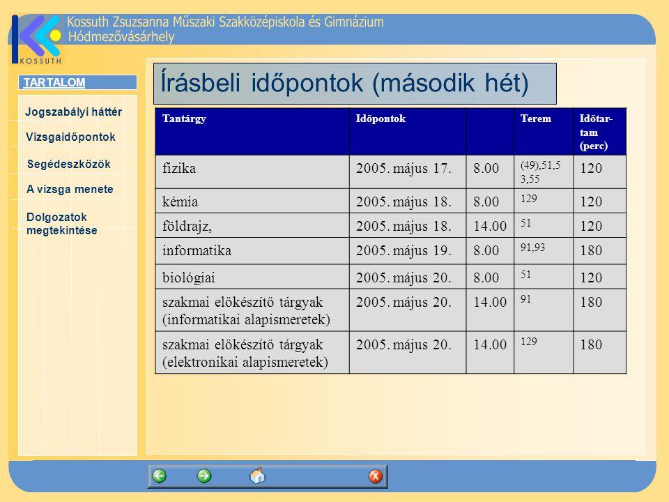 TARTALOM Jogszabályi háttér Vizsgaidőpontok A vizsga menete Segédeszközök Dolgozatok megtekintése Írásbeli időpontok (második hét) TantárgyIdőpontokTeremIdőtar- tam (perc) fizika2005.