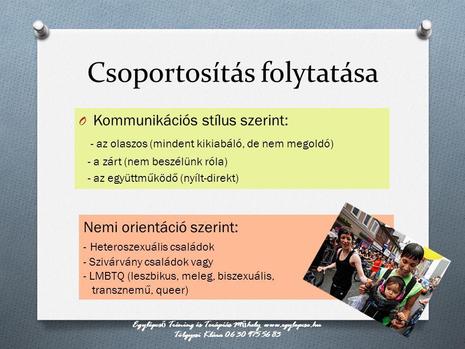 Csoportosítás folytatása O Kommunikációs stílus szerint: - az olaszos (mindent kikiabáló, de nem megoldó) - a zárt (nem beszélünk róla) - az együttműk