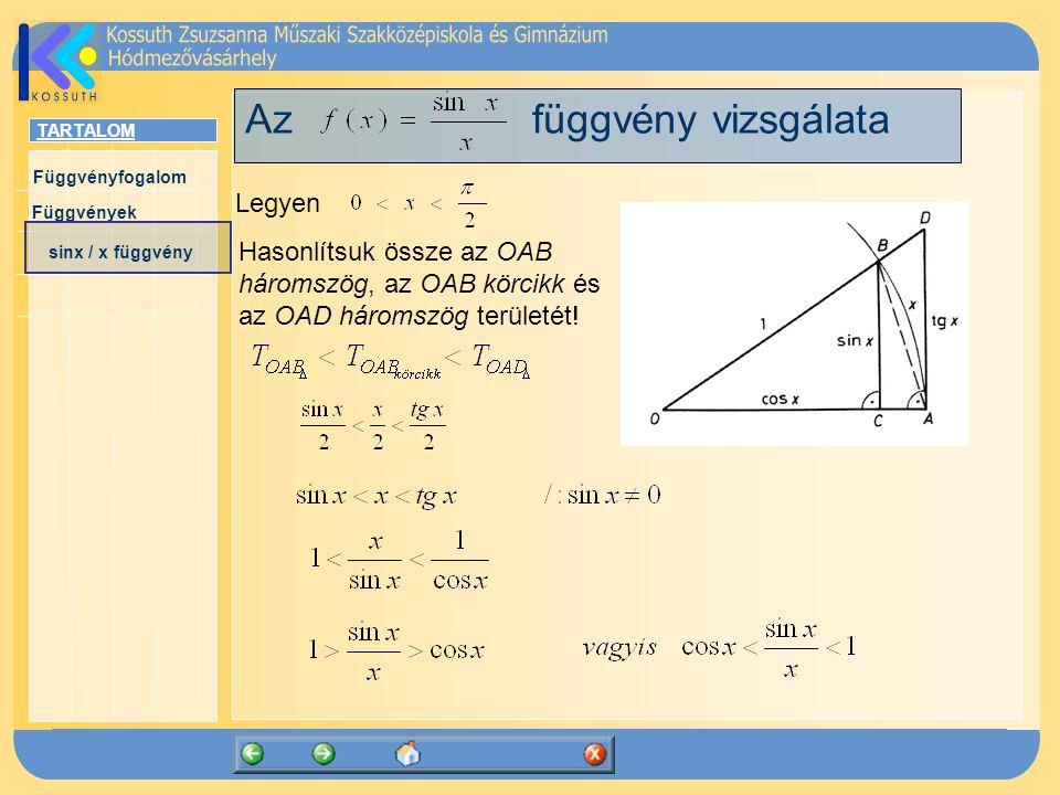 TARTALOM Függvényfogalom Függvények sinx / x függvény Az függvény vizsgálata Legyen Hasonlítsuk össze az OAB háromszög, az OAB körcikk és az OAD három