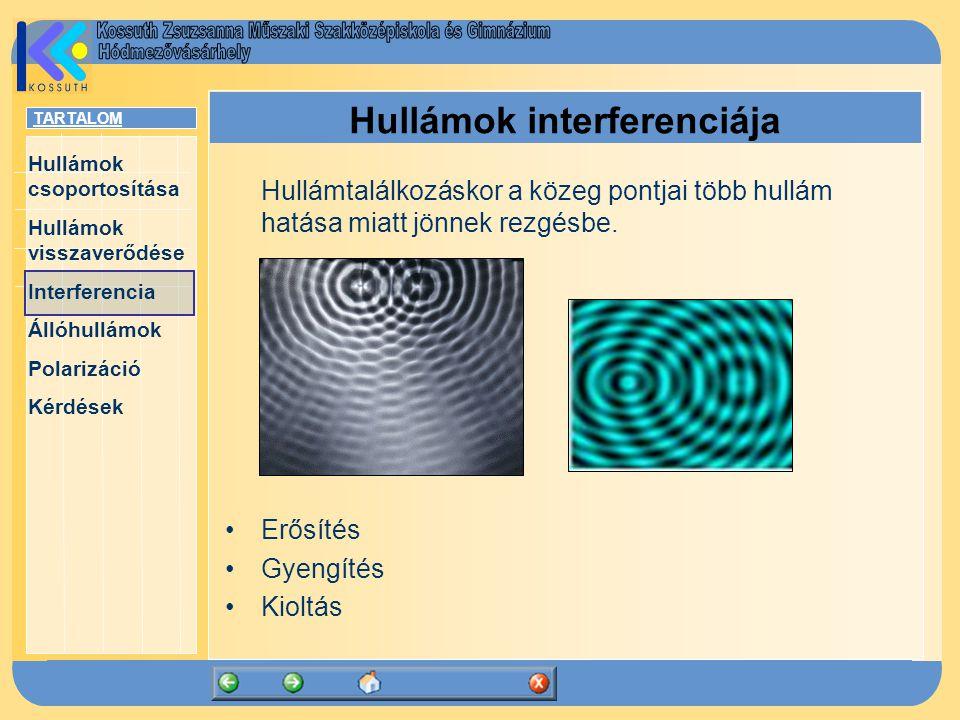TARTALOM Hullámok csoportosítása Hullámok visszaverődése Interferencia Állóhullámok Polarizáció Kérdések Állóhullámok Azonos frekvenciájú és amplitúdójú, ellentétes irányú síkhullámok találkozásakor jönnek létre.